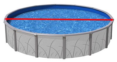 How to measure an above ground round pool.